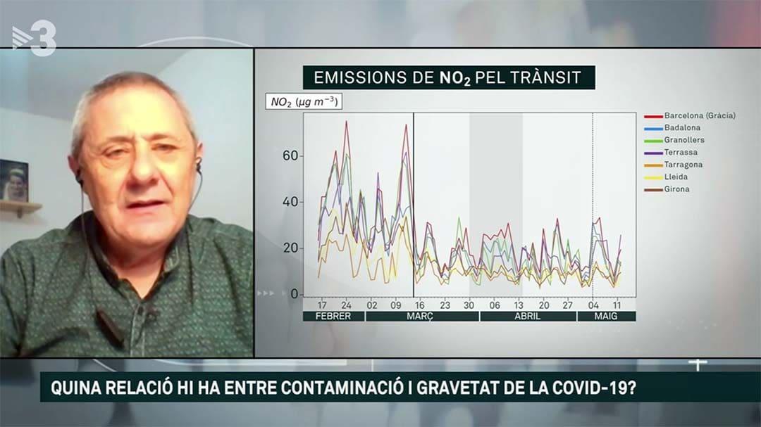 """""""Viure en una ciutat contaminada ha afectat més els malalts de Covid-19"""""""