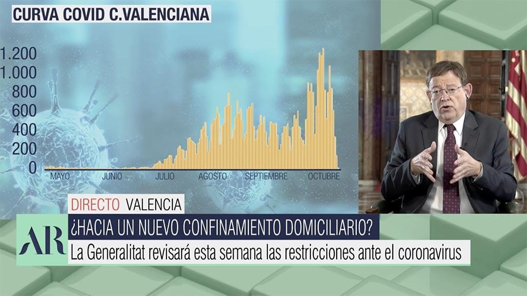 Ximo Puig ni es planteja un confinament abans del 9 de desembre